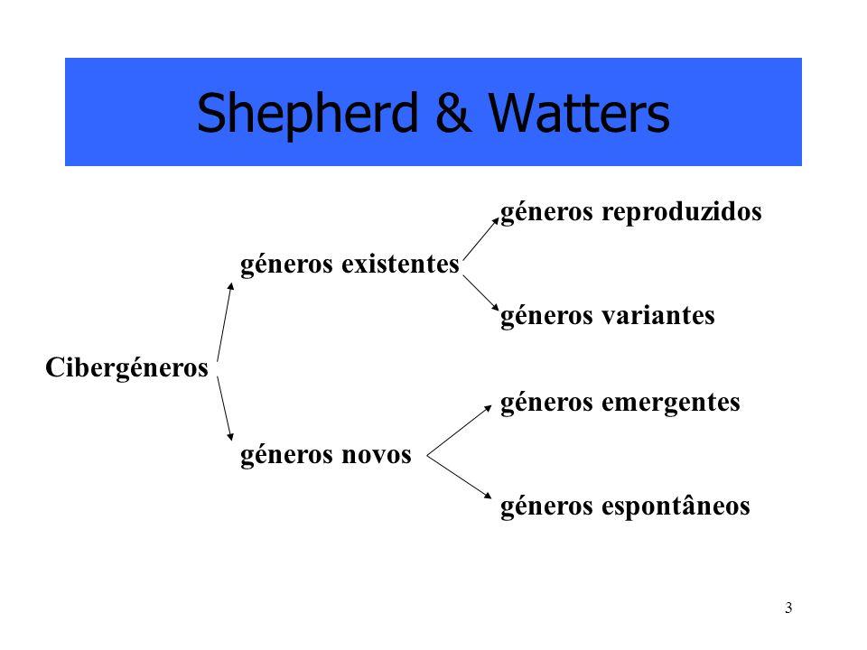 3 Shepherd & Watters géneros reproduzidos géneros existentes géneros variantes Cibergéneros géneros emergentes géneros novos géneros espontâneos