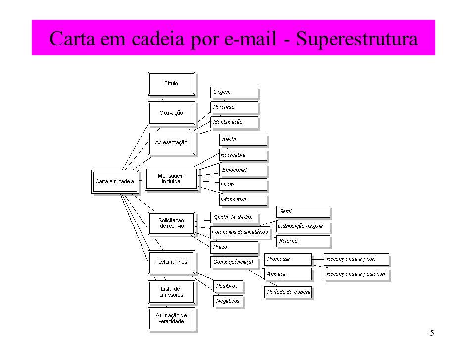 5 Carta em cadeia por e-mail - Superestrutura