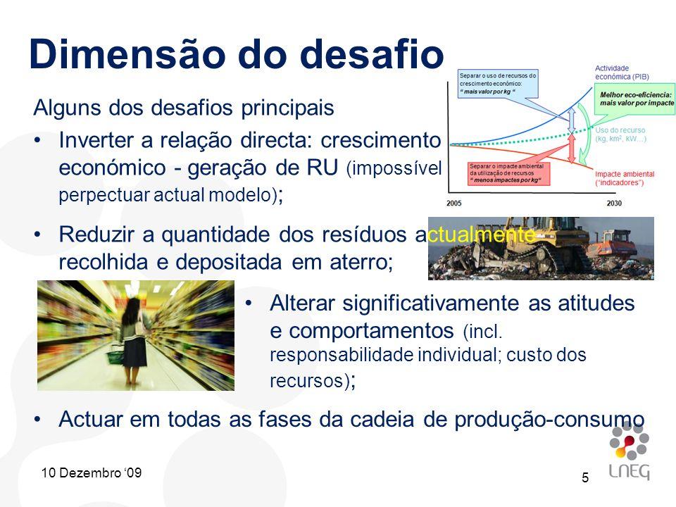 Dimensão do desafio Alguns dos desafios principais Inverter a relação directa: crescimento económico - geração de RU (impossível perpectuar actual mod