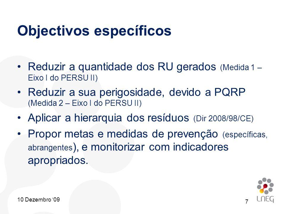 Objectivos específicos Reduzir a quantidade dos RU gerados (Medida 1 – Eixo I do PERSU II) Reduzir a sua perigosidade, devido a PQRP (Medida 2 – Eixo