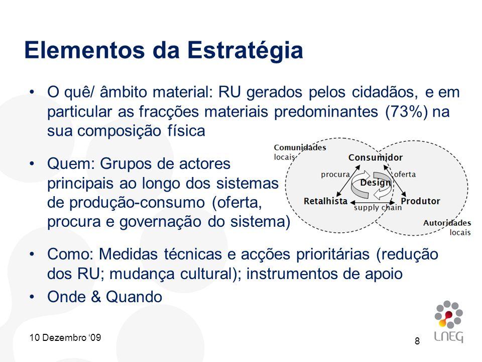 Elementos da Estratégia O quê/ âmbito material: RU gerados pelos cidadãos, e em particular as fracções materiais predominantes (73%) na sua composição