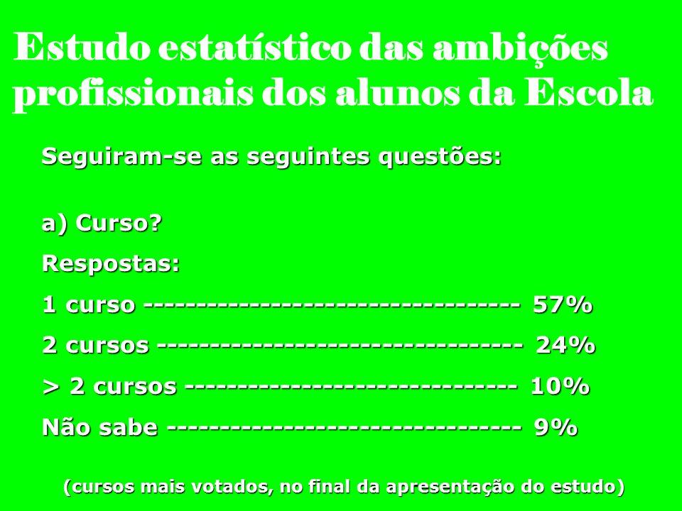 Estudo estatístico das ambições profissionais dos alunos da Escola Seguiram-se as seguintes questões: a)Curso? Respostas: 1 curso --------------------
