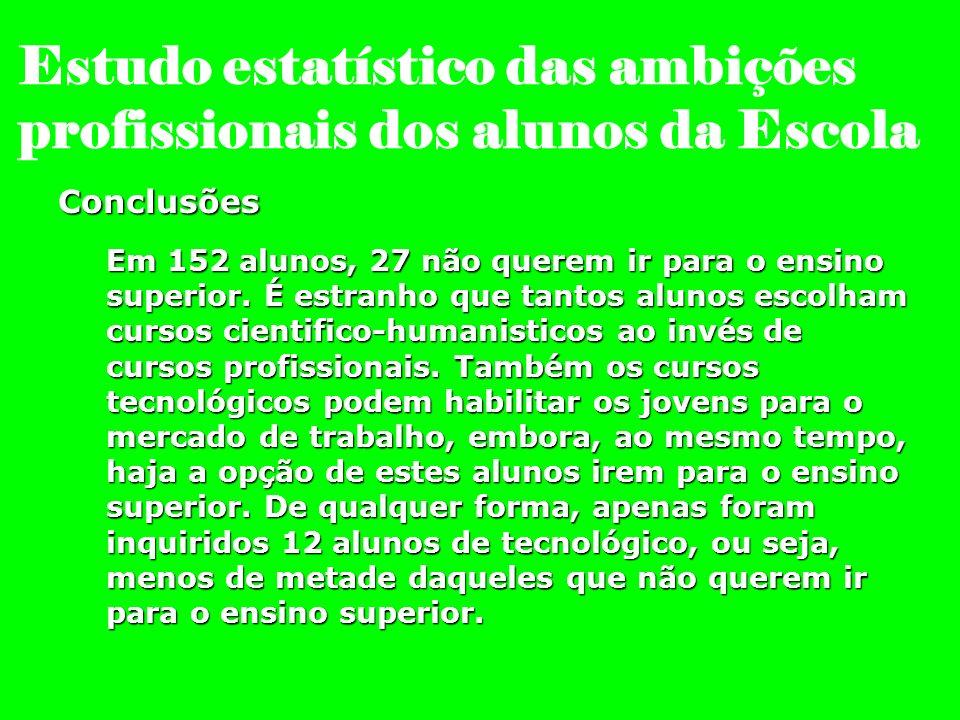 Estudo estatístico das ambições profissionais dos alunos da Escola Conclusões Em 152 alunos, 27 não querem ir para o ensino superior. É estranho que t