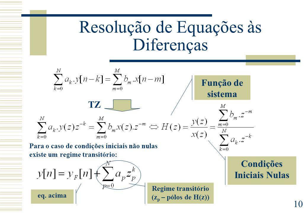 10 Resolução de Equações às Diferenças TZ Para o caso de condições iniciais não nulas existe um regime transitório: Condições Iniciais Nulas Regime tr