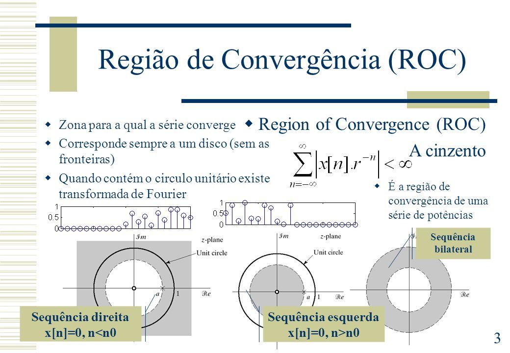 3 Região de Convergência (ROC) Region of Convergence (ROC) A cinzento Zona para a qual a série converge Corresponde sempre a um disco (sem as fronteir