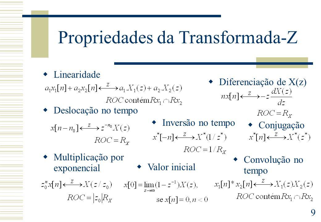 10 Resolução de Equações às Diferenças TZ Para o caso de condições iniciais não nulas existe um regime transitório: Condições Iniciais Nulas Regime transitório (z p – pólos de H(z)) eq.