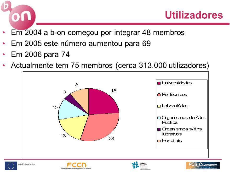 Utilizadores Em 2004 a b-on começou por integrar 48 membros Em 2005 este número aumentou para 69 Em 2006 para 74 Actualmente tem 75 membros (cerca 313