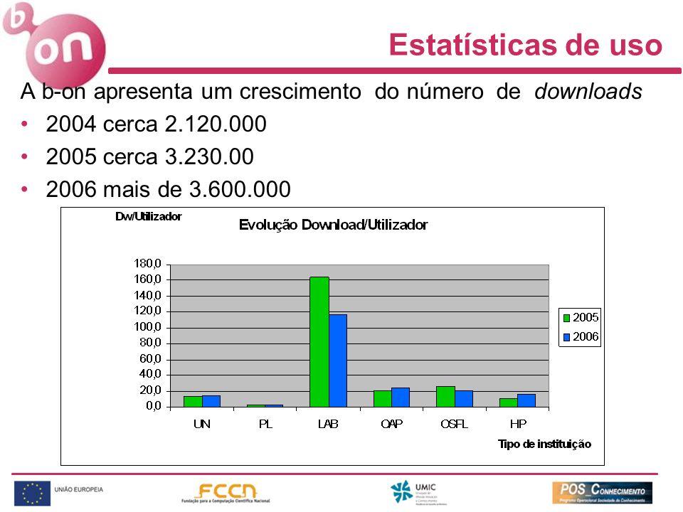 Estatísticas de uso A b-on apresenta um crescimento do número de downloads 2004 cerca 2.120.000 2005 cerca 3.230.00 2006 mais de 3.600.000