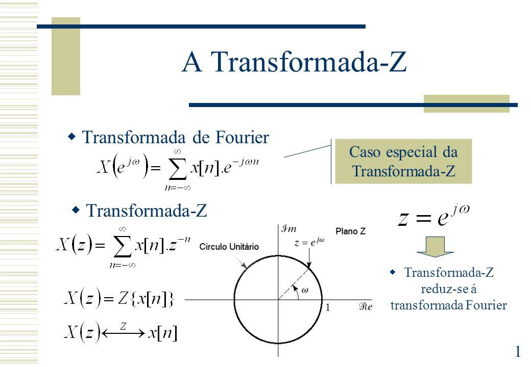 1 A Transformada-Z Transformada de Fourier Transformada-Z Transformada-Z reduz-se á transformada Fourier Caso especial da Transformada-Z