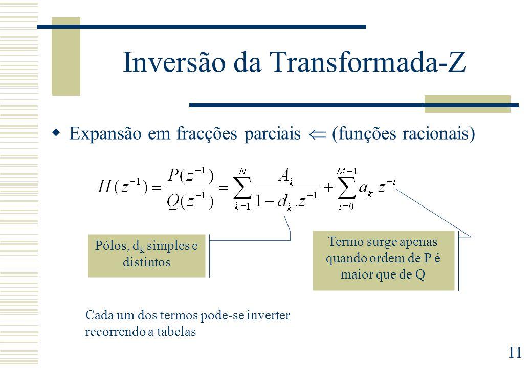 11 Inversão da Transformada-Z Expansão em fracções parciais (funções racionais) Termo surge apenas quando ordem de P é maior que de Q Pólos, d k simpl