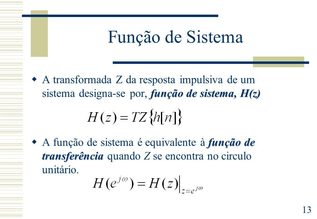 13 Função de Sistema função de sistema, H(z) A transformada Z da resposta impulsiva de um sistema designa-se por, função de sistema, H(z) função de tr