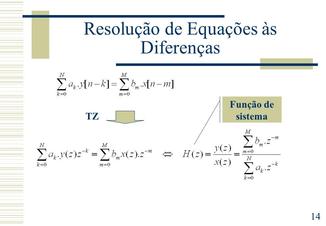 14 Resolução de Equações às Diferenças TZ Função de sistema