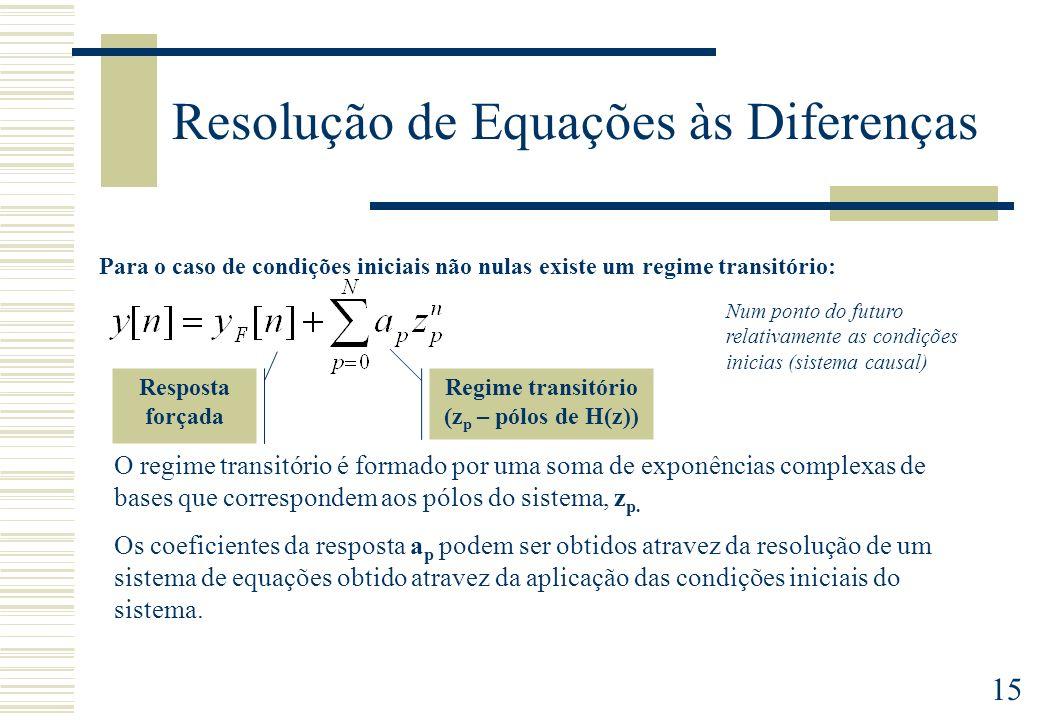 15 Resolução de Equações às Diferenças Para o caso de condições iniciais não nulas existe um regime transitório: Regime transitório (z p – pólos de H(