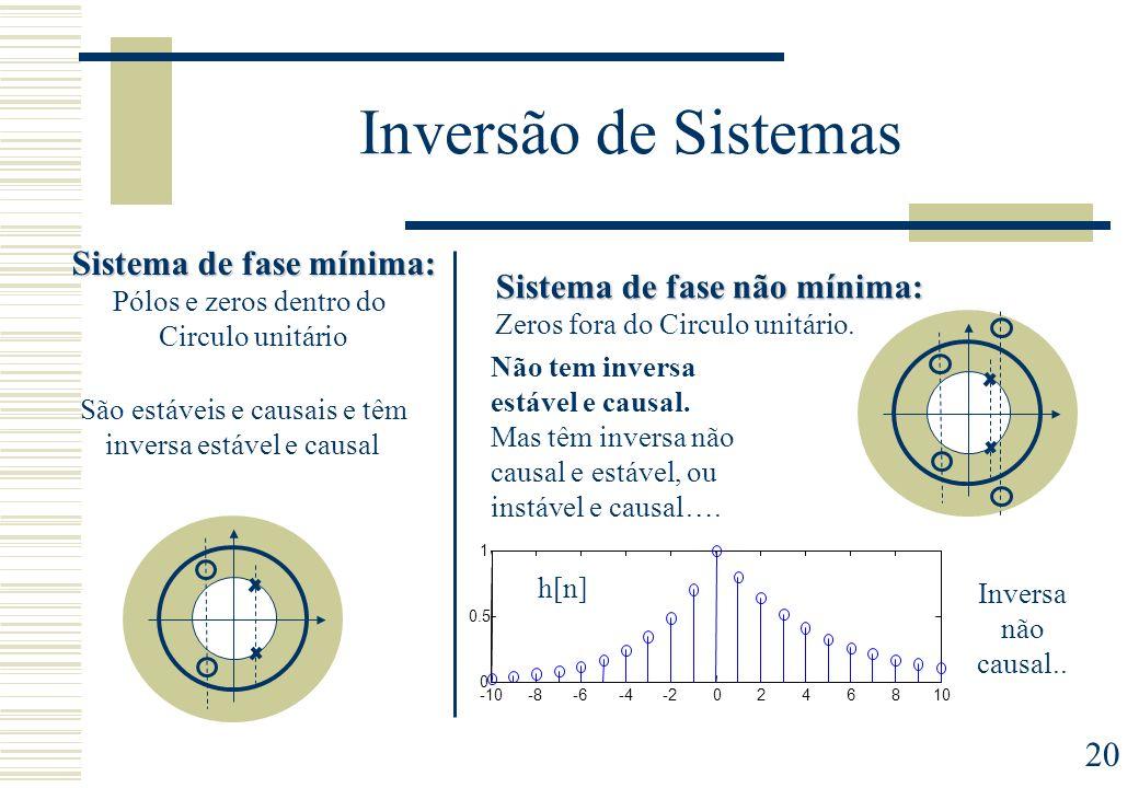 20 Inversão de Sistemas Sistema de fase mínima: Pólos e zeros dentro do Circulo unitário São estáveis e causais e têm inversa estável e causal Sistema