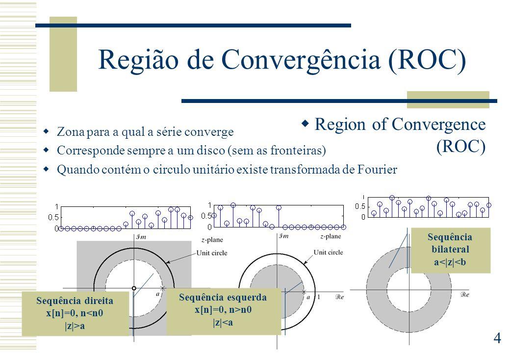 4 Região de Convergência (ROC) Region of Convergence (ROC) Zona para a qual a série converge Corresponde sempre a um disco (sem as fronteiras) Quando