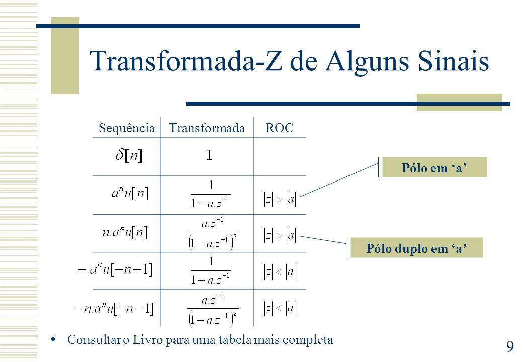 9 Transformada-Z de Alguns Sinais Consultar o Livro para uma tabela mais completa SequênciaTransformadaROC Pólo em a Pólo duplo em a