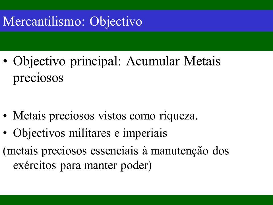Mercantilismo: Politicas Seguidas Saldo positivo da Balança Comercial –Restringindo Importações (proteccionismo) –Estimulando exportações Desenvolvimento de indústrias de bens de luxo Monopólios no Comércio com as Colónias
