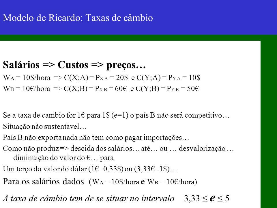 Modelo de Ricardo: Taxas de câmbio Salários => Custos => preços… W A = 10$/hora => C(X;A) = P X.A = 20$ e C(Y;A) = P Y.A = 10$ W B = 10/hora => C(X;B)