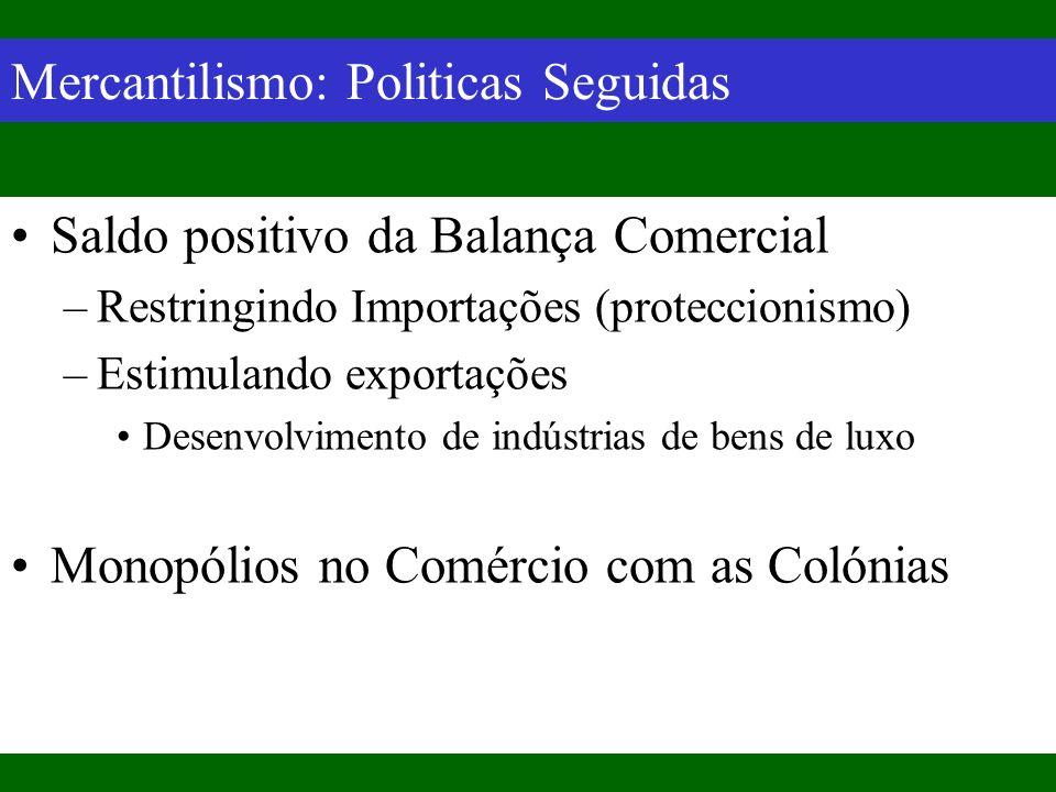 Mercantilismo: Politicas Seguidas Saldo positivo da Balança Comercial –Restringindo Importações (proteccionismo) –Estimulando exportações Desenvolvime