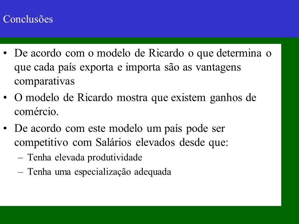 Conclusões De acordo com o modelo de Ricardo o que determina o que cada país exporta e importa são as vantagens comparativas O modelo de Ricardo mostr