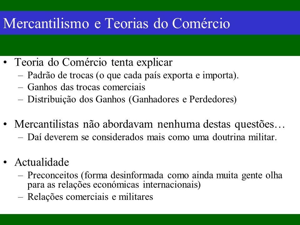Mercantilismo e Teorias do Comércio Teoria do Comércio tenta explicar –Padrão de trocas (o que cada país exporta e importa). –Ganhos das trocas comerc