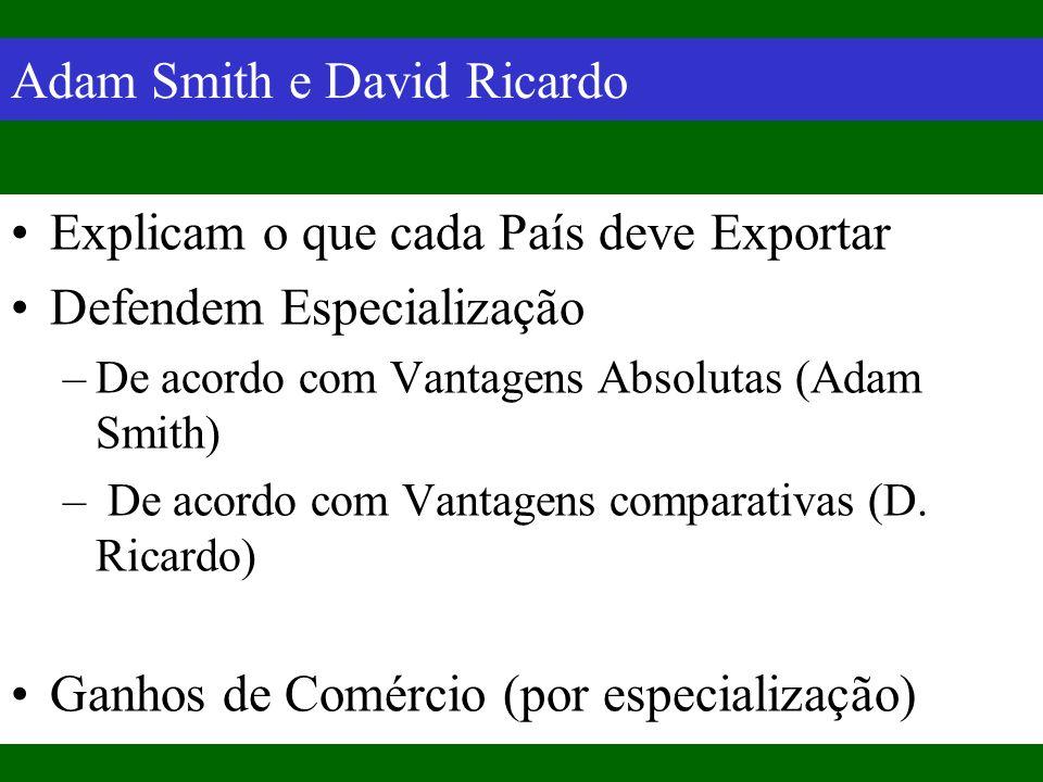 Adam Smith e David Ricardo Explicam o que cada País deve Exportar Defendem Especialização –De acordo com Vantagens Absolutas (Adam Smith) – De acordo