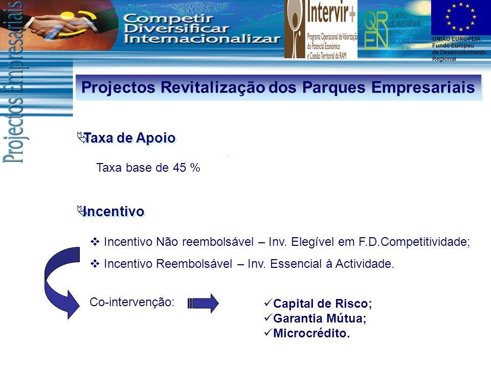 UNIÃO EUROPEIA Fundo Europeu de Desenvolvimento Regional Projectos Revitalização dos Parques Empresariais Taxa de Apoio Taxa base de 45 % Incentivo In