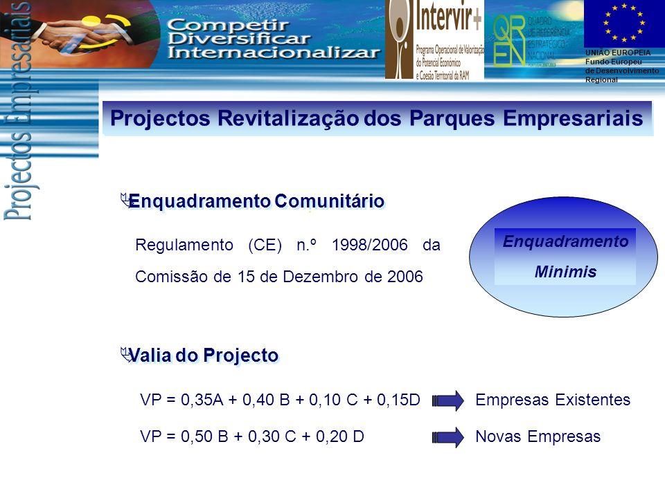 UNIÃO EUROPEIA Fundo Europeu de Desenvolvimento Regional Projectos Revitalização dos Parques Empresariais Enquadramento Minimis Enquadramento Comunitá
