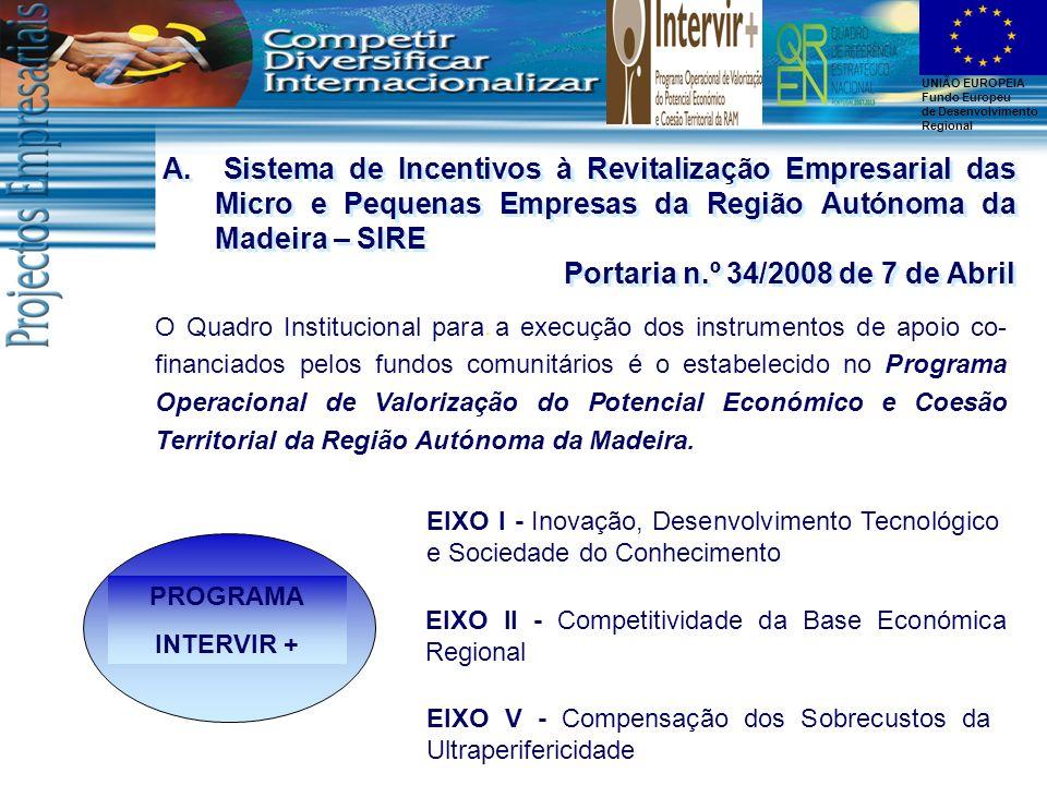 UNIÃO EUROPEIA Fundo Europeu de Desenvolvimento Regional A. Sistema de Incentivos à Revitalização Empresarial das Micro e Pequenas Empresas da Região