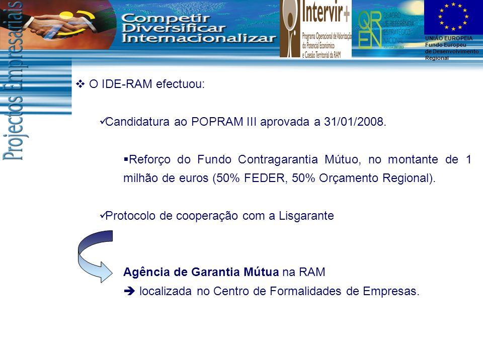 UNIÃO EUROPEIA Fundo Europeu de Desenvolvimento Regional O IDE-RAM efectuou: Candidatura ao POPRAM III aprovada a 31/01/2008. Reforço do Fundo Contrag