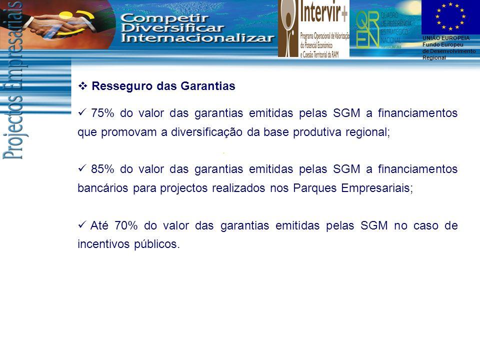 UNIÃO EUROPEIA Fundo Europeu de Desenvolvimento Regional Resseguro das Garantias 75% do valor das garantias emitidas pelas SGM a financiamentos que pr