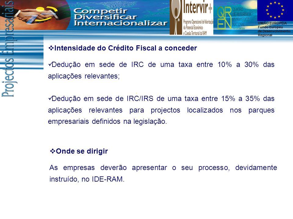 UNIÃO EUROPEIA Fundo Europeu de Desenvolvimento Regional Intensidade do Crédito Fiscal a conceder Dedução em sede de IRC de uma taxa entre 10% a 30% d