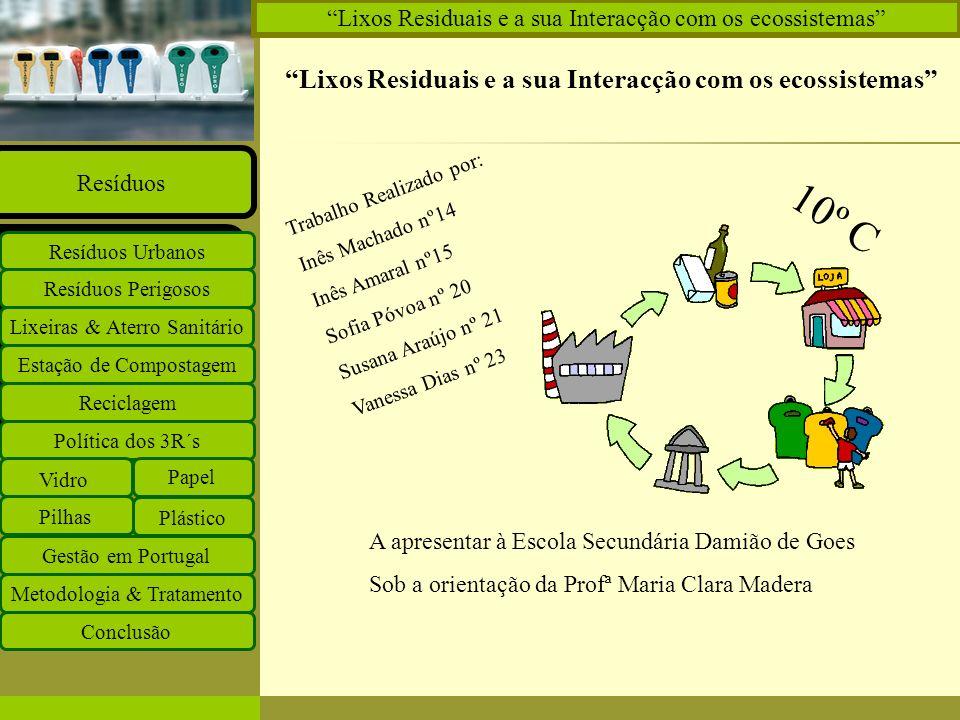 Insira o logótipo no modelo global Insira o nome do grupo de trabalho no modelo global Projectos Documentos Equipa Ligações O que há de novo Principal Interesse do grupo & Objectivos do trabalho Ser um tema actual e importante de ser divulgado à comunidade; Pretendemos esclarecer todas as nossas dúvidas acerca deste assunto; A grande interacção dos resíduos com os ecossistemas; Estação de Compostagem Reciclagem Lixeiras & Aterro Sanitário Resíduos Perigosos Resíduos Urbanos Resíduos Política dos 3R´s Vidro Papel Plástico Pilhas Gestão em Portugal Metodologia & Tratamento Conclusão Lixos Residuais e a sua Interacção com os ecossistemas O Trabalho tem como objectivos responder às seguintes questões: - Quais as medidas a tomar relativamente aos lixos residuais.