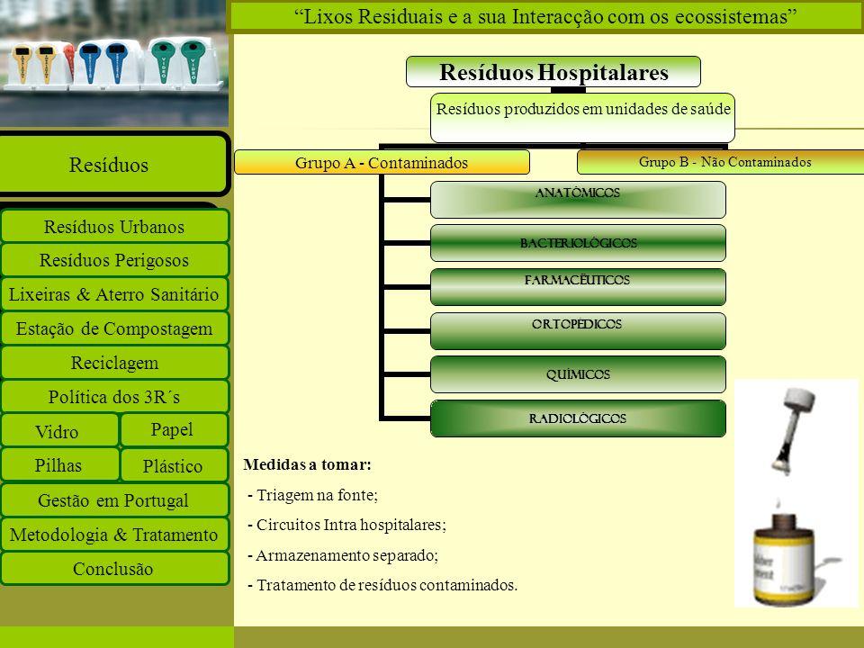 Insira o logótipo no modelo global Insira o nome do grupo de trabalho no modelo global Projectos Documentos Equipa Ligações O que há de novo Principal Estação de Compostagem Reciclagem Lixeiras & Aterro Sanitário Resíduos Perigosos Resíduos Urbanos Resíduos Política dos 3R´s Vidro Papel Plástico Pilhas Gestão em Portugal Metodologia & Tratamento Conclusão Lixos Residuais e a sua Interacção com os ecossistemas LixeirasAterro Sanitário São locais a céu aberto onde os resíduos são descarregados sem qualquer tipo de tratamento; É desaconselhável, porque é prejudicial ao Meio Ambiente: - Os lixos estão em combustão provocando fumos e maus cheiros; - Degradação dos solos; - Contaminação de águas; A sua adopção é punida por lei.