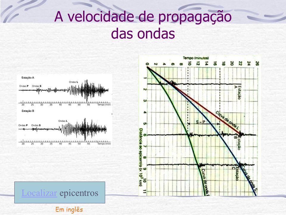 Registo de sismos EL PAÍS Esquemático Como se obtém