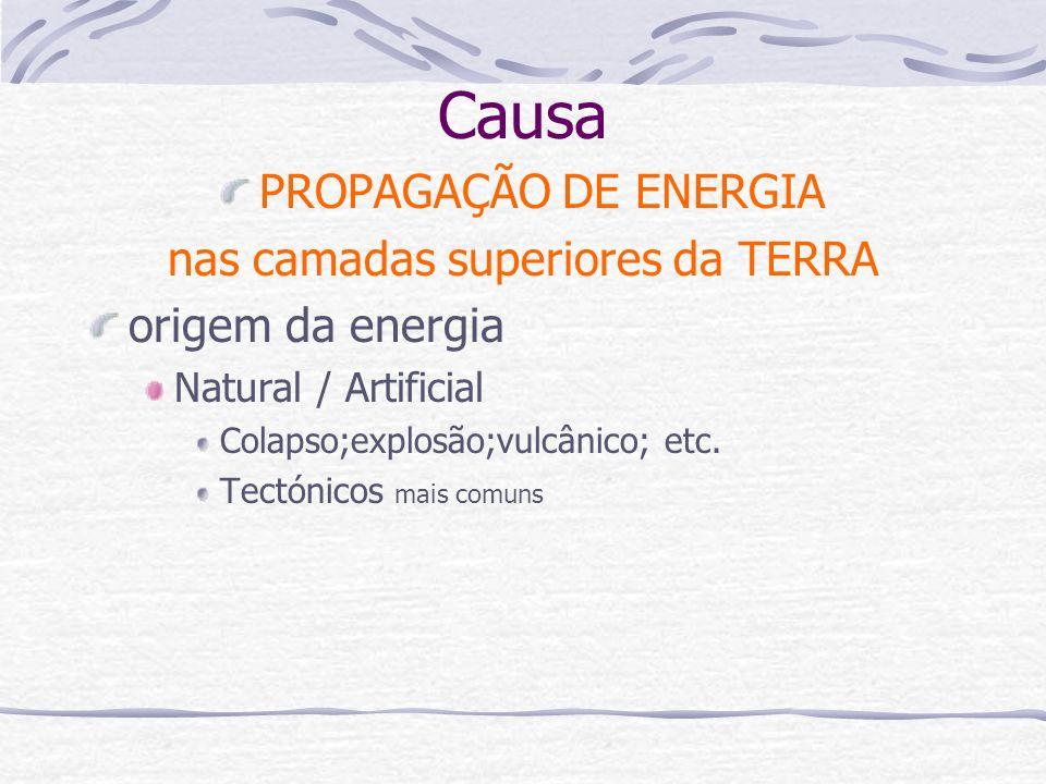 Causa PROPAGAÇÃO DE ENERGIA nas camadas superiores da TERRA origem da energia Natural / Artificial Colapso;explosão;vulcânico; etc.