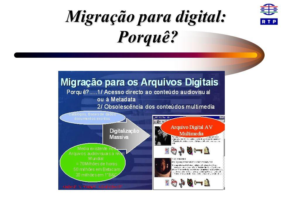 Migração para digital: Porquê? Porquê?