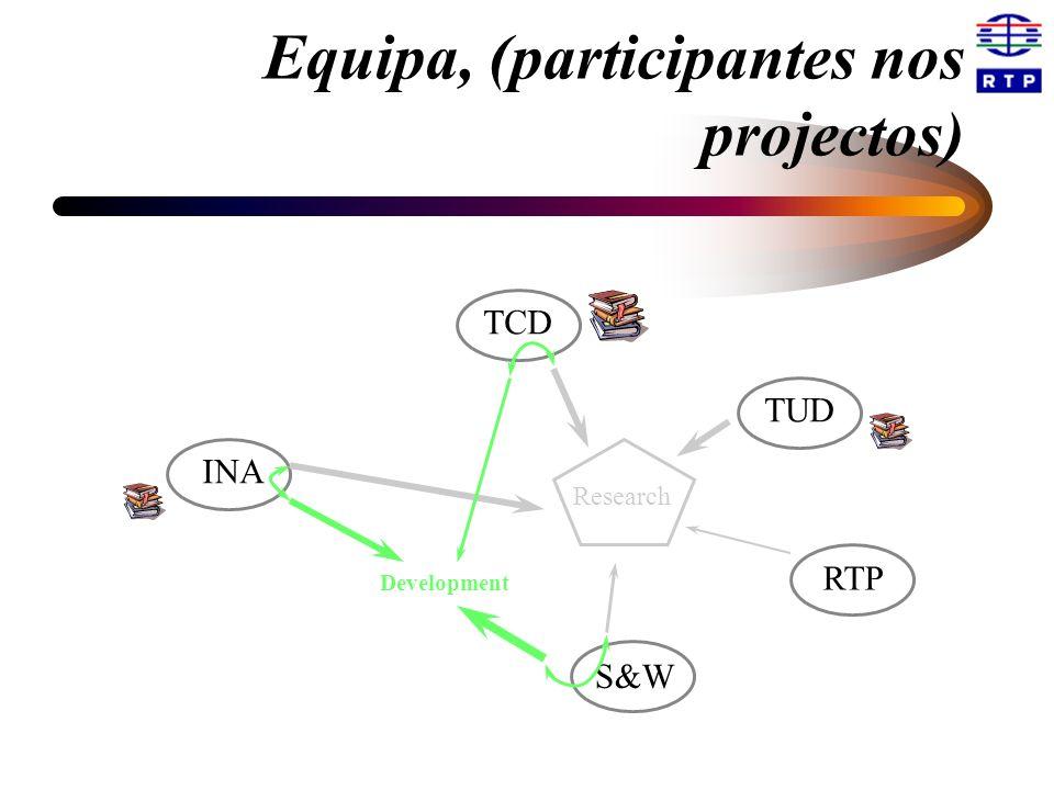 Equipa, (participantes nos projectos) TCD S&W RTP TUDINA Research Development