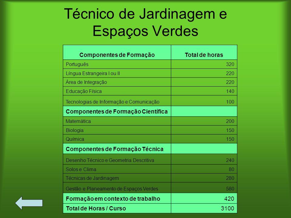 Técnico de Jardinagem e Espaços Verdes Componentes de FormaçãoTotal de horas Português320 Língua Estrangeira I ou II220 Área de Integração220 Educação