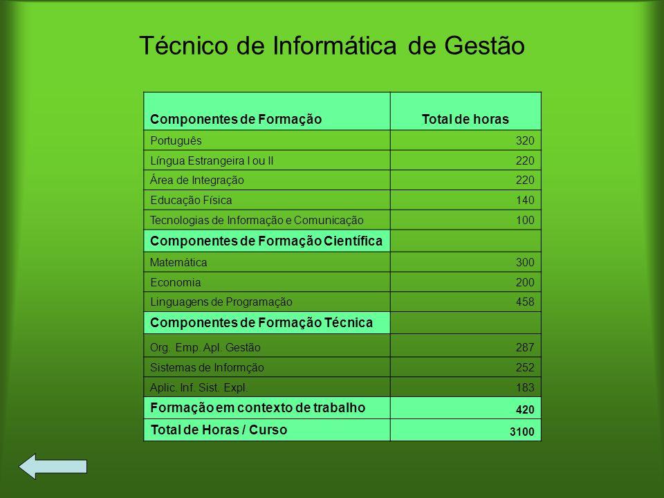 Técnico de Informática de Gestão Componentes de FormaçãoTotal de horas Português320 Língua Estrangeira I ou II220 Área de Integração220 Educação Físic