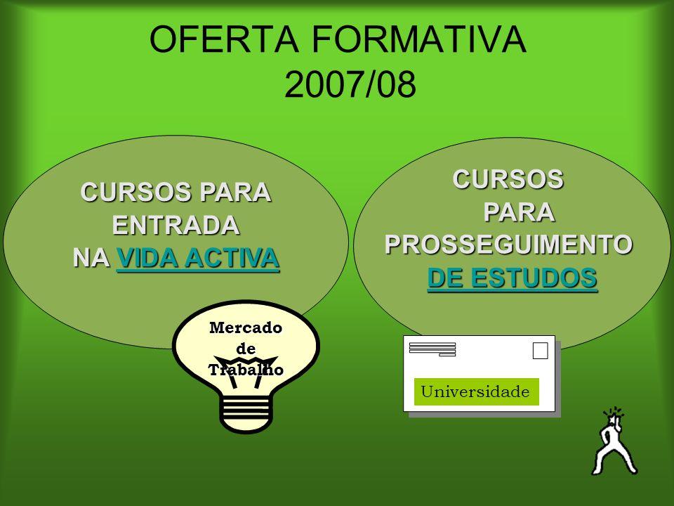 CURSOS PARA PARAPROSSEGUIMENTO DE ESTUDOS DE ESTUDOS CURSOS PARA ENTRADA ENTRADA NA VIDA ACTIVA VIDA ACTIVAVIDA ACTIVA OFERTA FORMATIVA 2007/08 Mercad