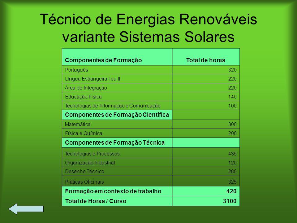 Técnico de Energias Renováveis variante Sistemas Solares Componentes de FormaçãoTotal de horas Português320 Língua Estrangeira I ou II220 Área de Inte
