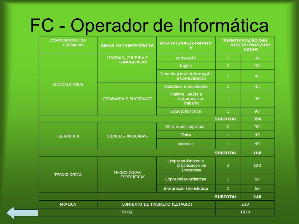 FC - Operador de Informática COMPONENTES DE FORMAÇÃO ÁREAS DE COMPETÊNCIA DISCIPLINAS/DOMÍNIO S IDENTIFICAÇÃO DAS DISCIPLINAS/UNI DADES SOCIOCULTURAL
