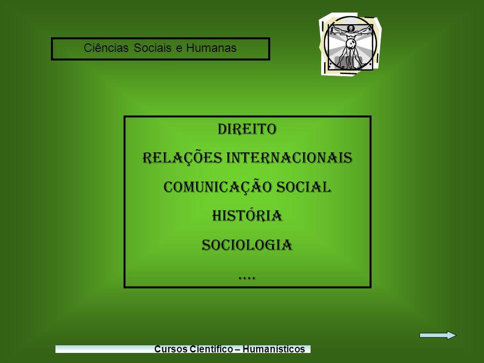Ciências Sociais e Humanas Cursos Cientifico – Humanísticos Direito Relações Internacionais Comunicação Social História Sociologia....