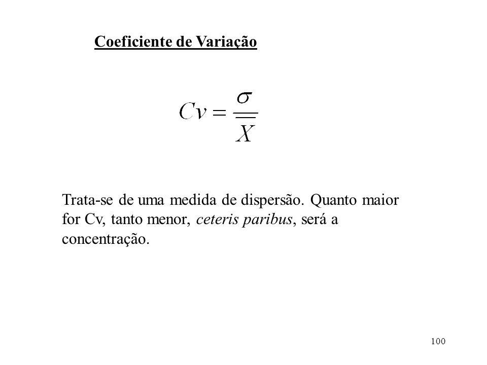 100 Coeficiente de Variação Trata-se de uma medida de dispersão. Quanto maior for Cv, tanto menor, ceteris paribus, será a concentração.