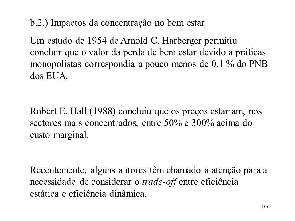 106 b.2.) Impactos da concentração no bem estar Um estudo de 1954 de Arnold C. Harberger permitiu concluir que o valor da perda de bem estar devido a