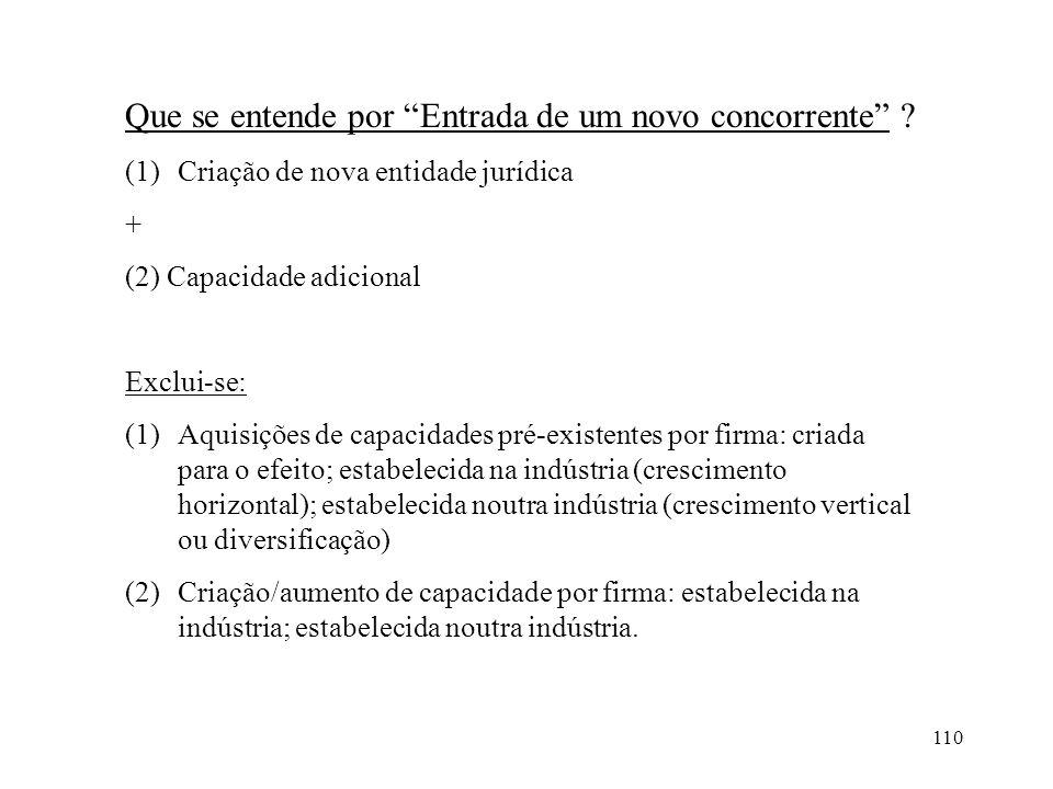 110 Que se entende por Entrada de um novo concorrente ? (1)Criação de nova entidade jurídica + (2) Capacidade adicional Exclui-se: (1)Aquisições de ca