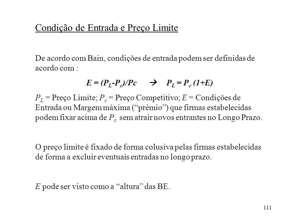 111 Condição de Entrada e Preço Limite De acordo com Bain, condições de entrada podem ser definidas de acordo com : E = (P L -P c )/Pc P L = P c (1+E)
