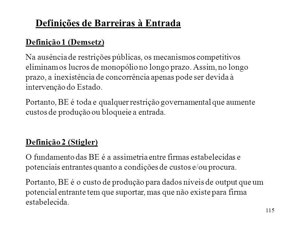 115 Definições de Barreiras à Entrada Definição 1 (Demsetz) Na ausência de restrições públicas, os mecanismos competitivos eliminam os lucros de monop