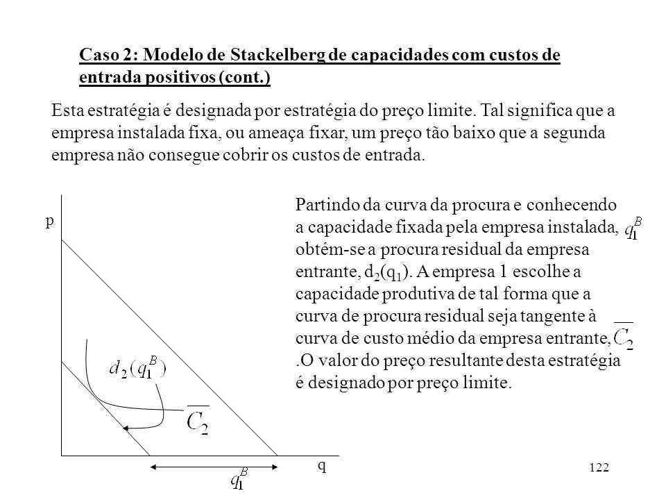 122 Caso 2: Modelo de Stackelberg de capacidades com custos de entrada positivos (cont.) Esta estratégia é designada por estratégia do preço limite. T